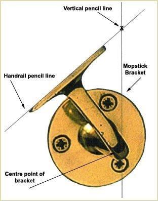 install wall handrails - mopsitck wall bracket