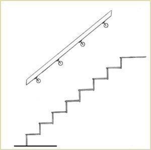 install wall handrail - finished mopstick handrail