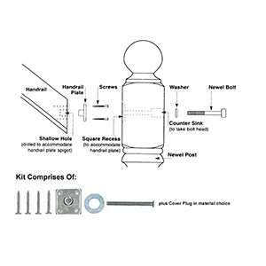 Universal Handrail Fixing Kit
