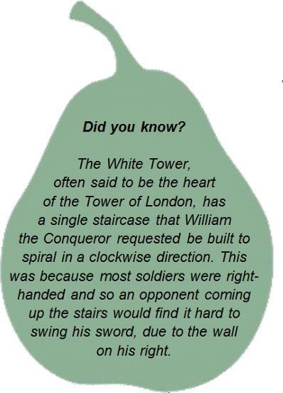 London Stair Parts Fact