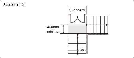 Diagram 1.7 Cupboard onto landing