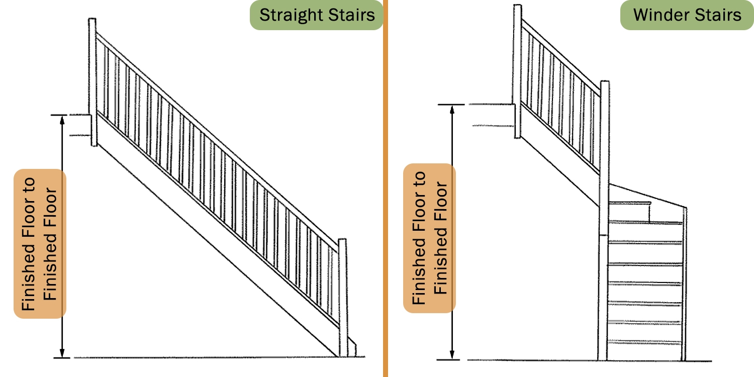 floor to floor, pea stairs, staircase measuring, staircase distance
