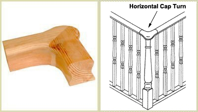 Staircase horizontal cap turn, cap turn, staircase handrail turn
