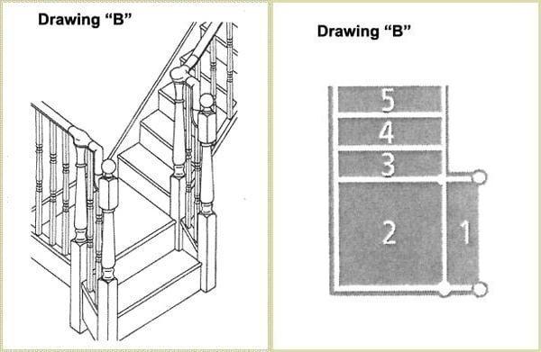 continuous handrail, handrail pear stairs, dog leg handrail, landing handrail