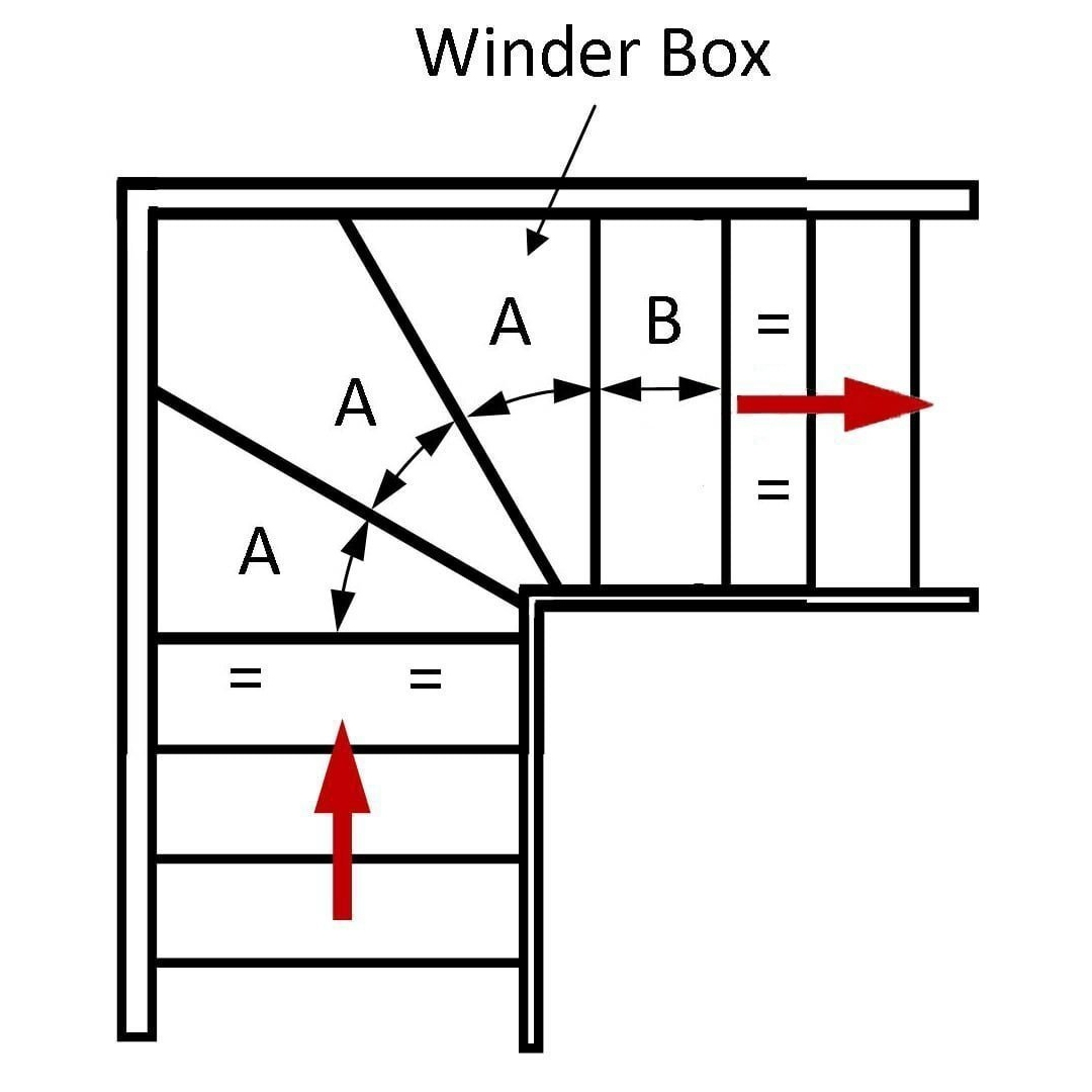 uk staircase winder regulations, pear stairs