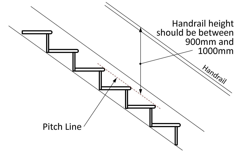 UK handrail requirement, handrail height