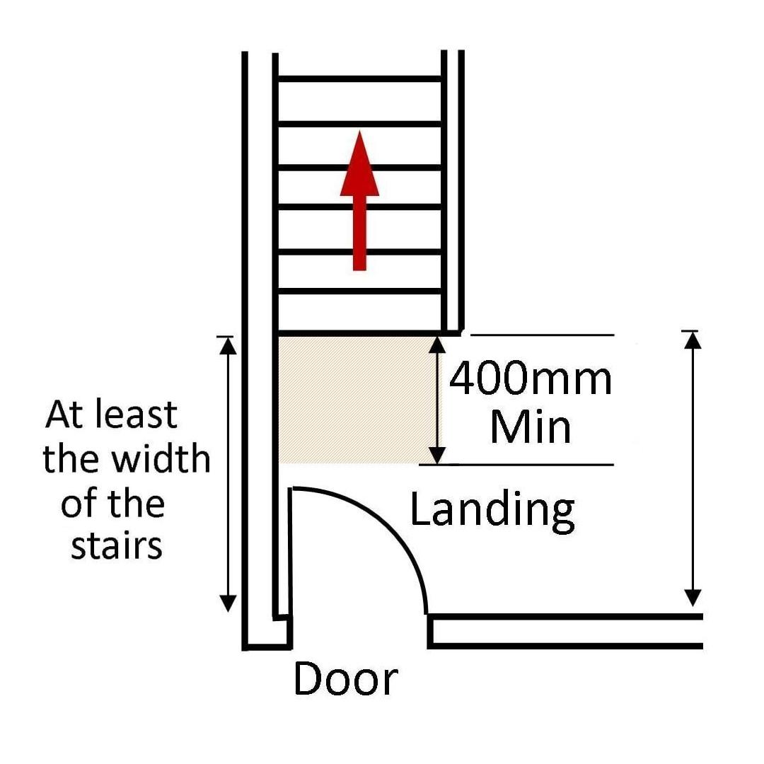 UK Staircase Landing Regulation Pear Stairs