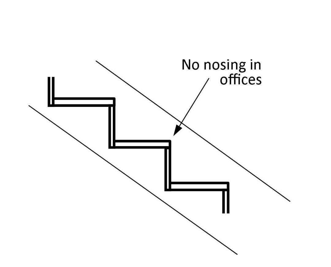staircase nosing regulation, public stairs nosing