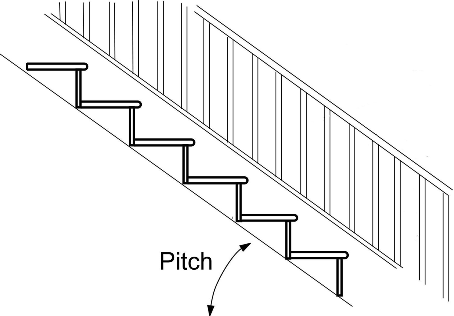 uk staircase pitch regulations, staircase pitch