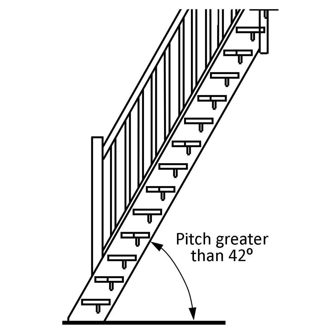 Space Saver Staircase Regulations, paddle staircase regulations, uk paddle stairs