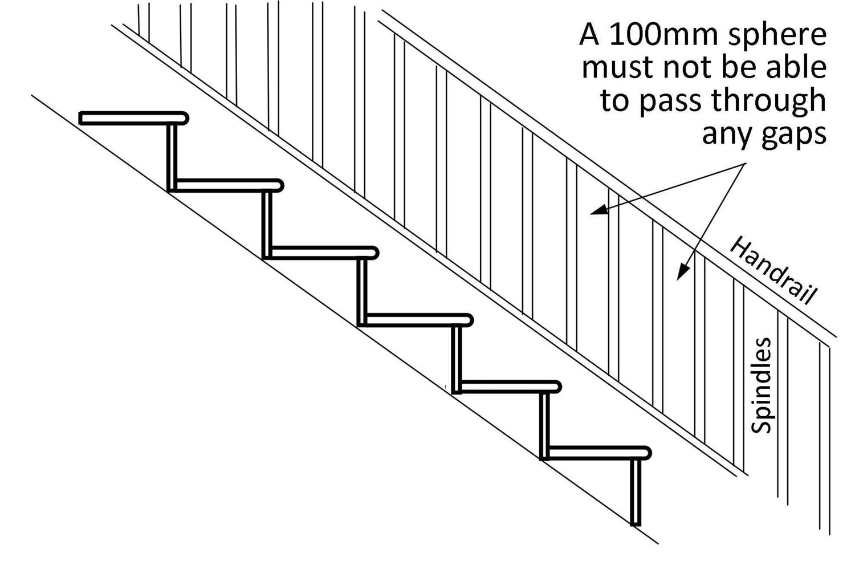 UK Spindle Spacing Regulations, Pear Stairs, Spindle Spacing