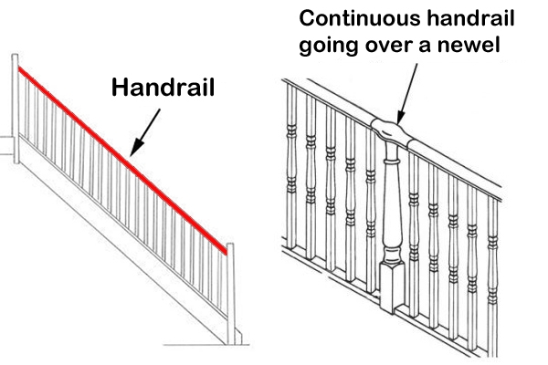 Handrail and baluster illustration