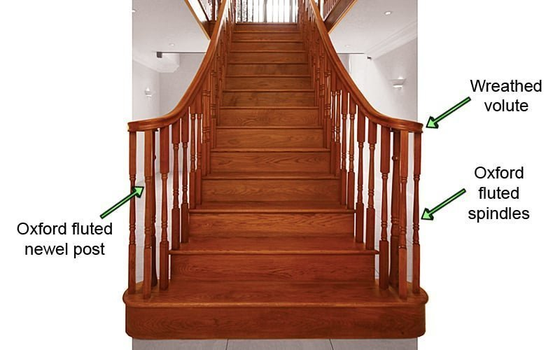 Compton splayed staircase