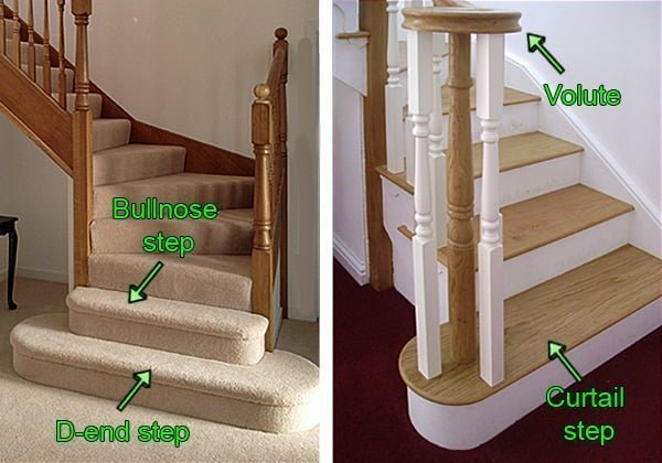 Feature steps on curved stairs