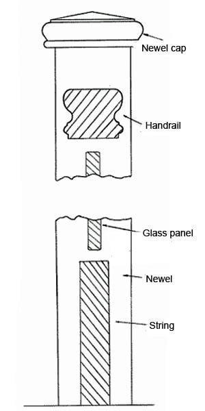 Glass staircase newel