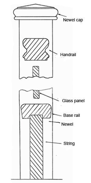 Glass stair newel cross-section with baserail