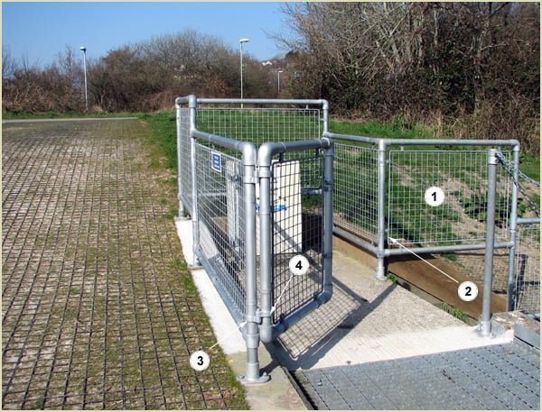 gate system and wire mesh panels