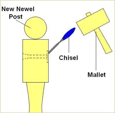 chisel out the depth of the newel plate