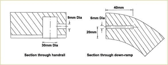 sections through handrail and down-ramps