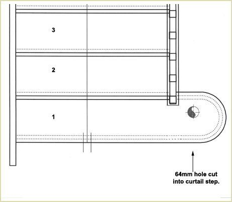 64mm hole cut into curtail step (volute and volute newels)