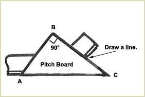Scribe a pencil line onto the up ramp to give the angle of cut