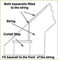 fit baserail at front of string