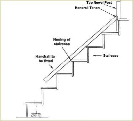 handrail against nosing
