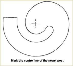 mark the centre line of the newel post.