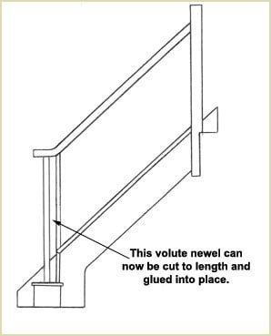 this volute newel can now be fixed firmly into place