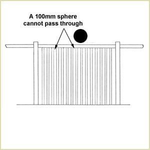 how many spindles do i need - a 100mm sphere must not pass through