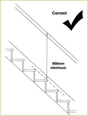 correct rake handrail height