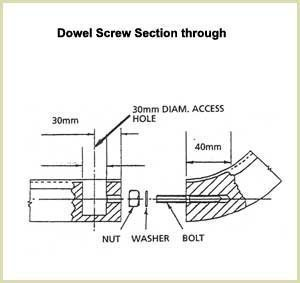 dowel section