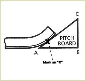 Pitch Board Marked with X
