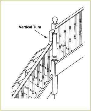 Vertical Turn Installation