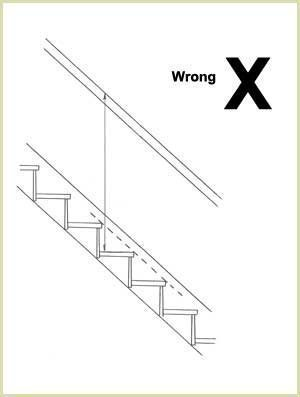 incorrect rake handrail height