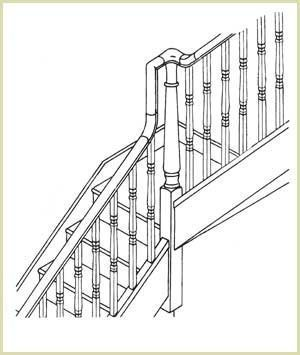 horizontal cap turn used where staircase turns through 90 degrees