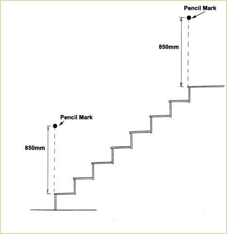 install wall handrails - put a pencil mark at these points
