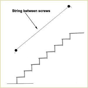 install wall handrail - stretch string between screws