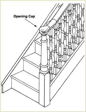 Staircase Newel Caps - Continuous Handrail Opening Newel Cap