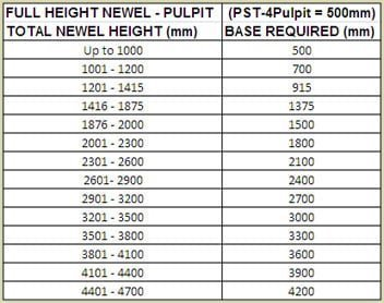 PST4-Pulpit Newel Table