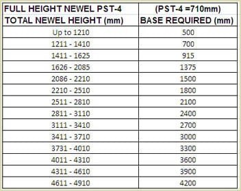 PST-4 Newel Table