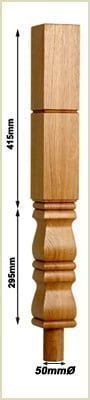 staircase newels - staircase newel posts