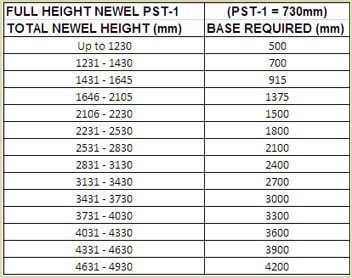 PST-1 Newel Table