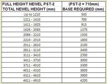 PST-2 Newel Table