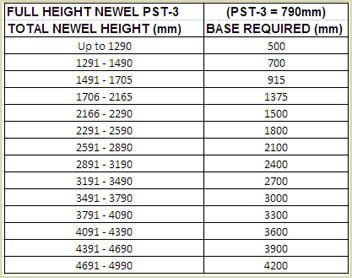 PST-3 newel table