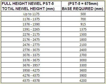 PST-5 Newel Table