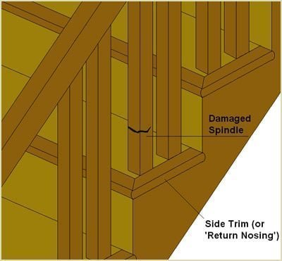 remove side trim sometimes referred to as return nosing