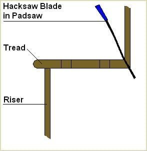 a hacksaw blade fitted with a padsaw needs to be inserted