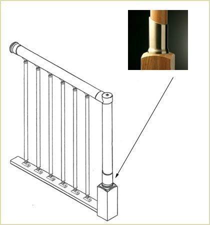 Fusion™ Closed String Staircase Newel Base connector Part REf MMNC