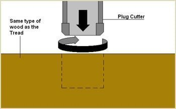 route out s woodplug with a plug cutter